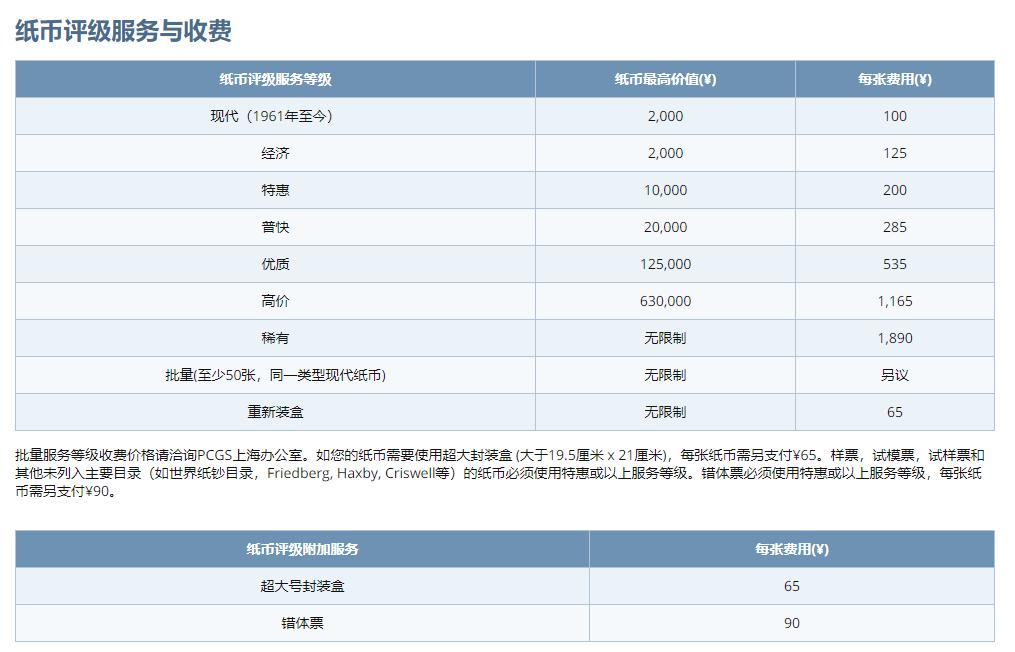 PCGS送评业务现代纸币20000元以下的申报价值的-普快档